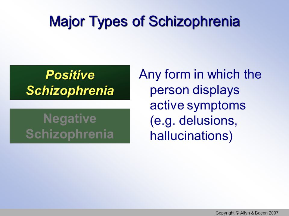 Copyright © Allyn & Bacon 2007 Positive Schizophrenia Negative Schizophrenia Major Types of Schizophrenia Any form in which the person displays active
