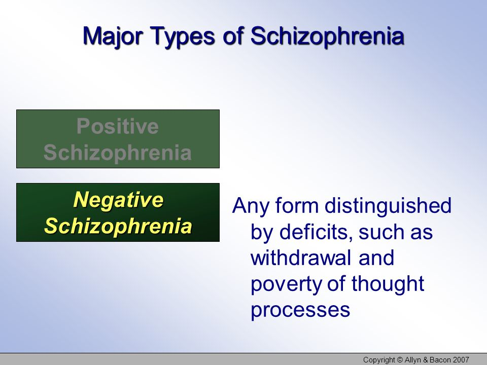 Copyright © Allyn & Bacon 2007 Positive Schizophrenia Negative Schizophrenia Major Types of Schizophrenia Any form distinguished by deficits, such as