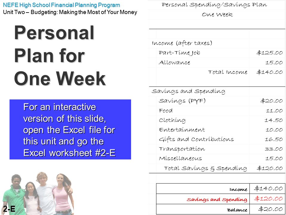 NEFE High School Financial Planning Program Unit Two – Budgeting: Making the Most of Your Money 2-E For an interactive version of this slide, open the
