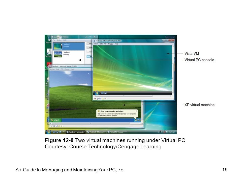 A+ Guide to Managing and Maintaining Your PC, 7e19 Figure 12-8 Two virtual machines running under Virtual PC Courtesy: Course Technology/Cengage Learn