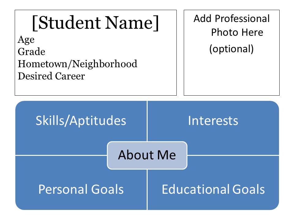 Add Professional Photo Here (optional) [Student Name] Age Grade Hometown/Neighborhood Desired Career Skills/AptitudesInterests Personal GoalsEducation