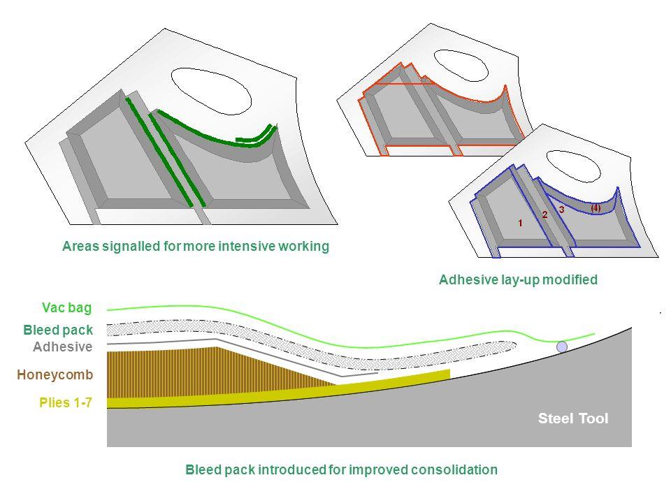 Steel Tool Plies 1-7 Honeycomb Vac bag Plies 8-14 Intensifier Inadequate moisture management