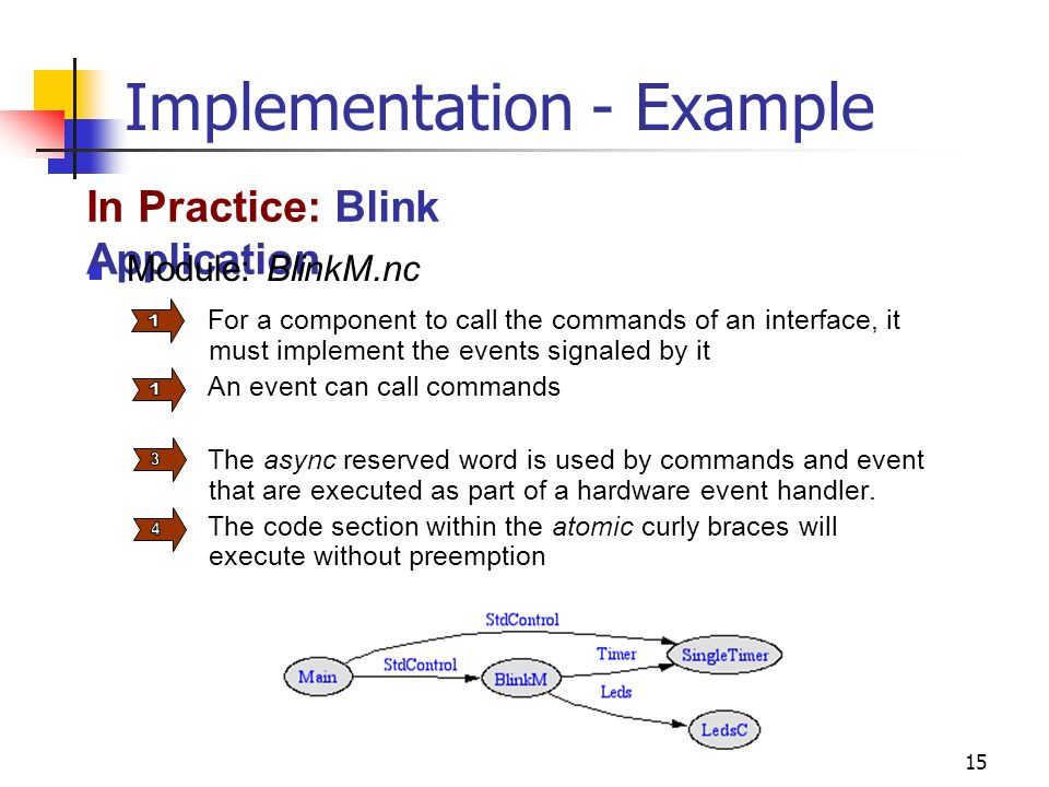 15 Implementation - Example In Practice: Blink Application Module: BlinkM.nc For a component to call the commands of an interface, it must implement the events signaled by it An event can call commands The async reserved word is used by commands and event that are executed as part of a hardware event handler.