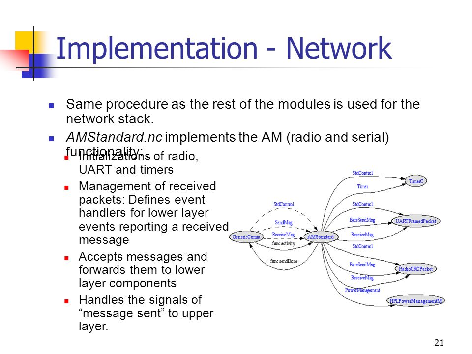 21 Implementation - Network Same procedure as the rest of the modules is used for the network stack.