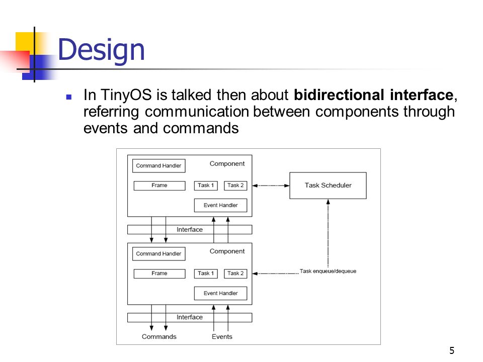 5 Design In TinyOS is talked then about bidirectional interface, referring communication between components through events and commands