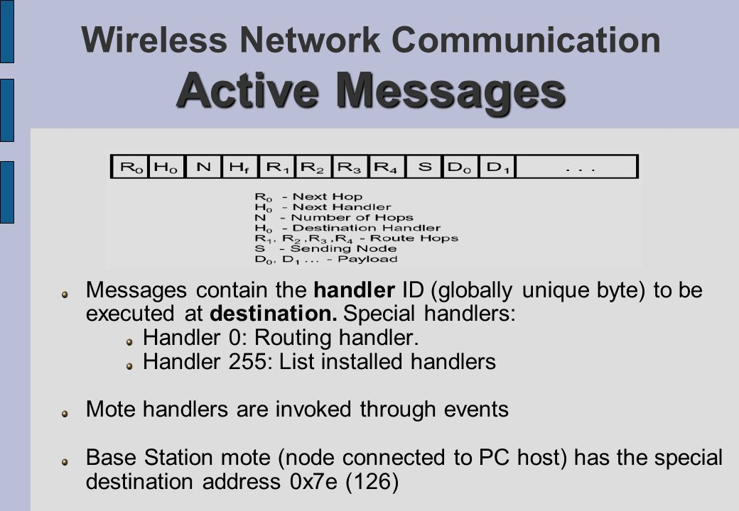 Active Messages Wireless Network Communication Active Messages Messages contain the handler ID (globally unique byte) to be executed at destination. S