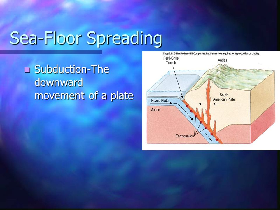 Sea-Floor Spreading Subduction-The downward movement of a plate Subduction-The downward movement of a plate
