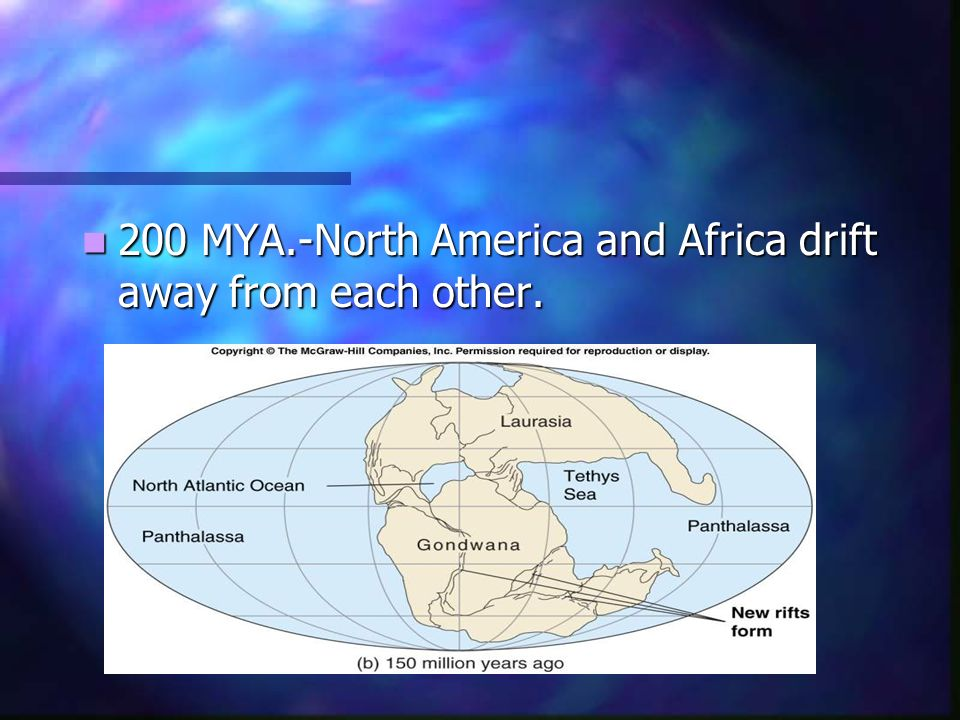 200 MYA.-North America and Africa drift away from each other.