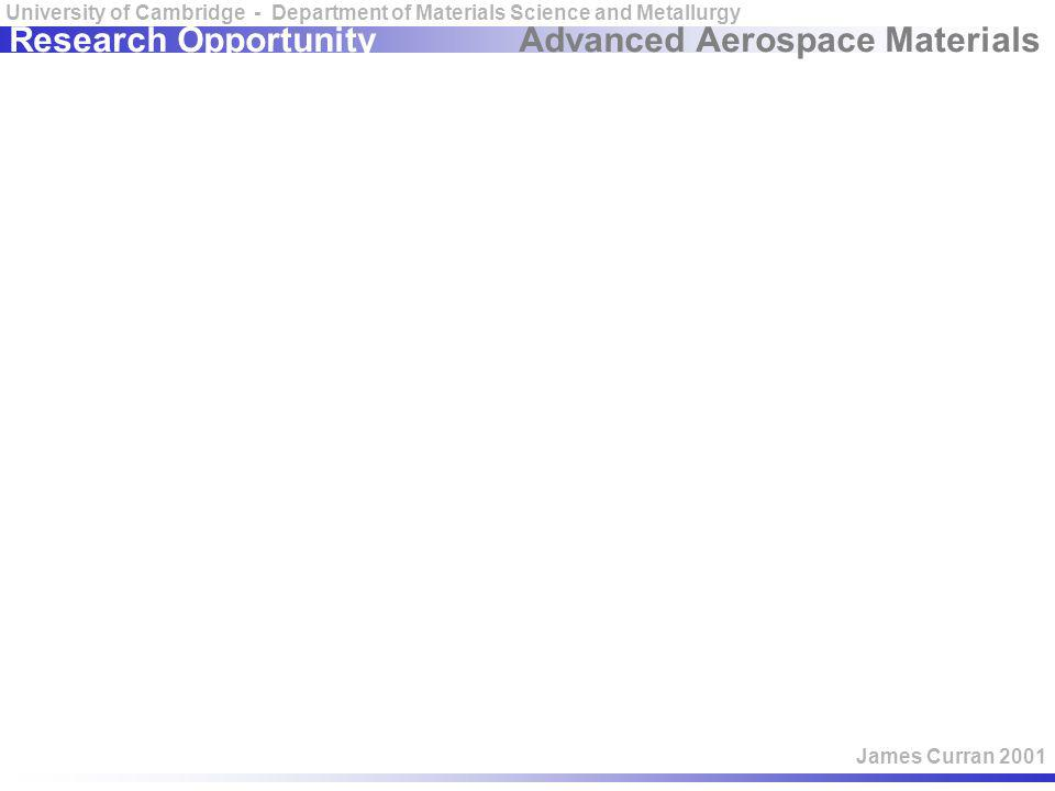 Advanced Aerospace Materials University of Cambridge - Department of Materials Science and Metallurgy James Curran 2001 Research Opportunity