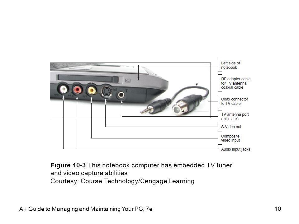 A+ Guide to Managing and Maintaining Your PC, 7e10 Figure 10-3 This notebook computer has embedded TV tuner and video capture abilities Courtesy: Cour