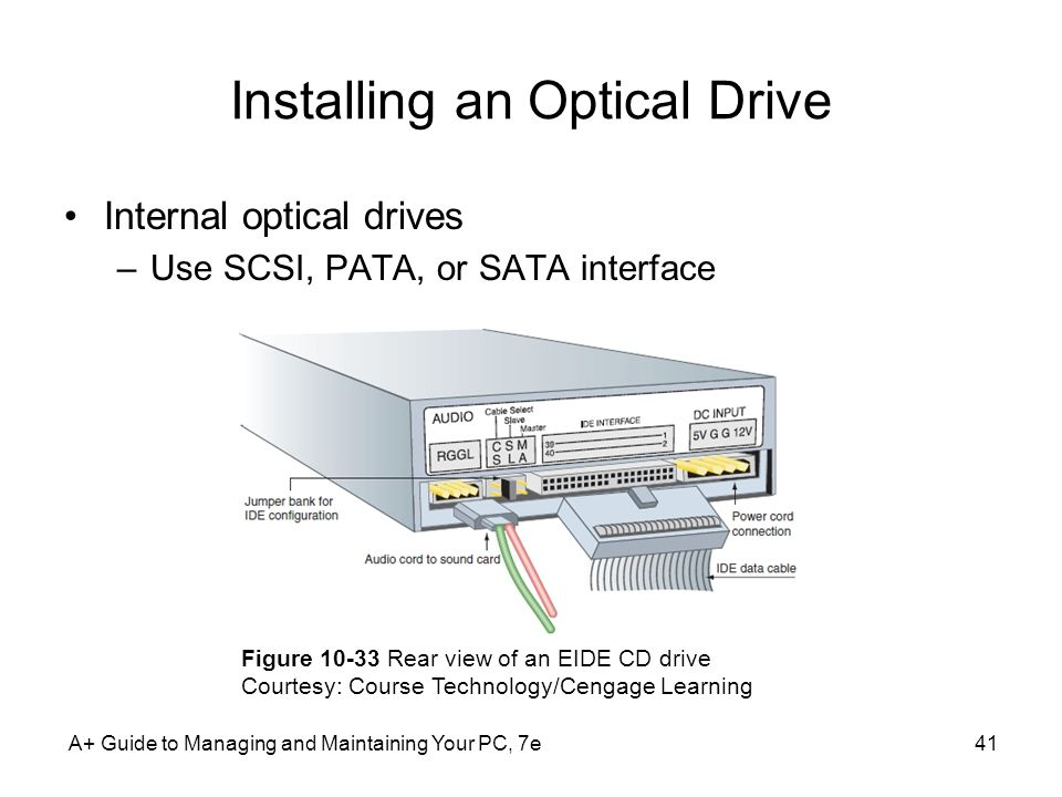 A+ Guide to Managing and Maintaining Your PC, 7e41 Installing an Optical Drive Internal optical drives –Use SCSI, PATA, or SATA interface Figure 10-33
