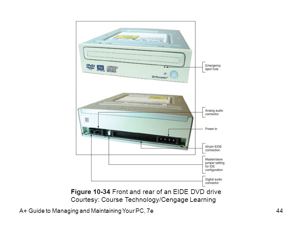 A+ Guide to Managing and Maintaining Your PC, 7e44 Figure 10-34 Front and rear of an EIDE DVD drive Courtesy: Course Technology/Cengage Learning