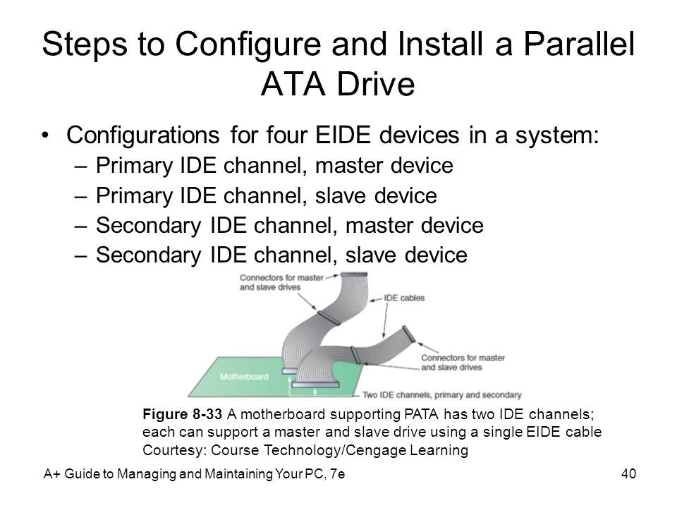 A+ Guide to Managing and Maintaining Your PC, 7e40 Steps to Configure and Install a Parallel ATA Drive Configurations for four EIDE devices in a syste