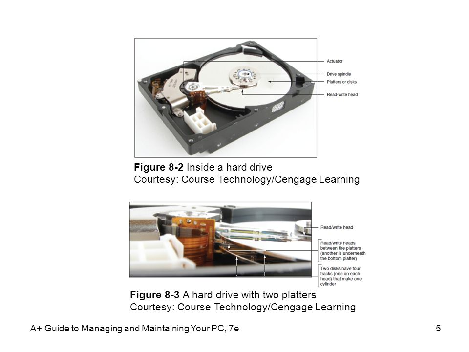 A+ Guide to Managing and Maintaining Your PC, 7e5 Figure 8-2 Inside a hard drive Courtesy: Course Technology/Cengage Learning Figure 8-3 A hard drive