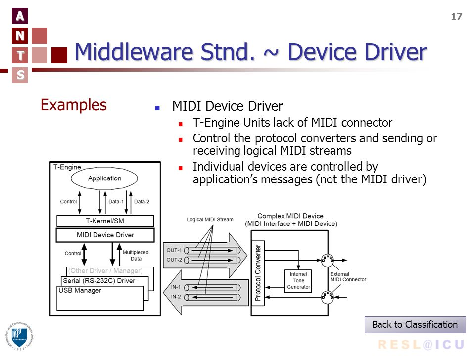 A N T S 17 Middleware Stnd.