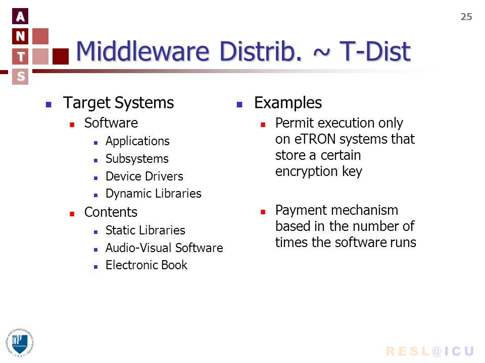 A N T S 25 Middleware Distrib.