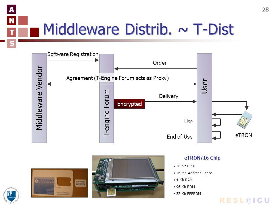A N T S 28 Middleware Distrib.