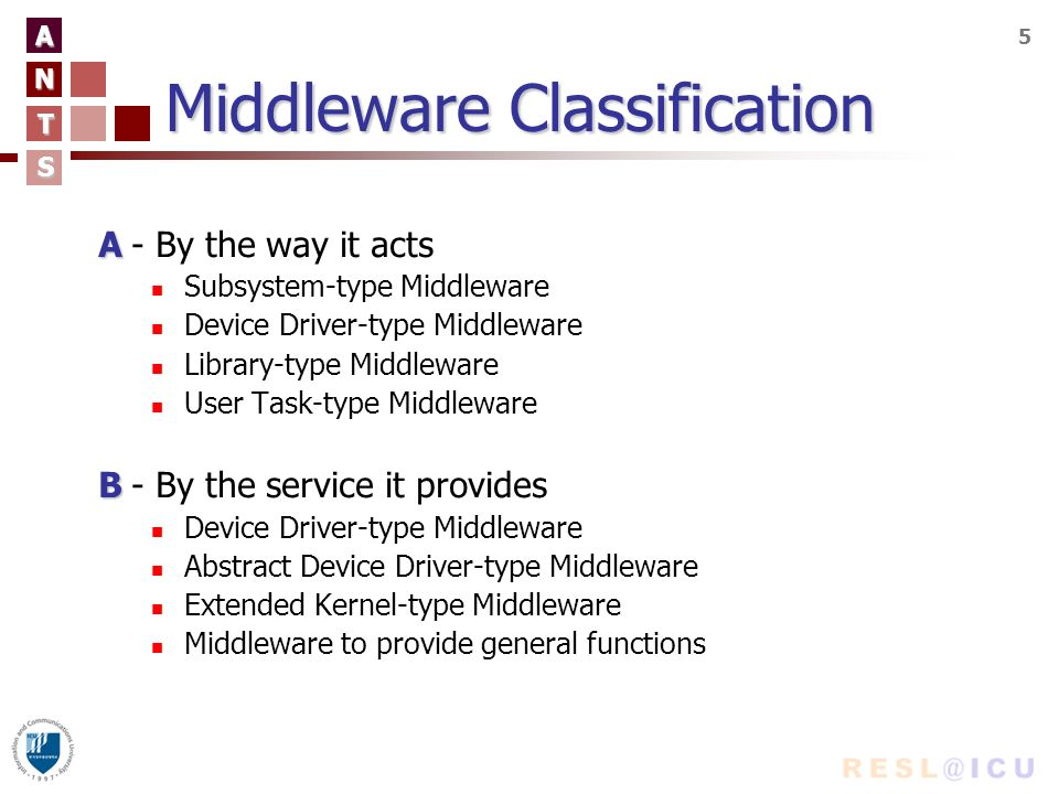 A N T S 16 Middleware Stnd.
