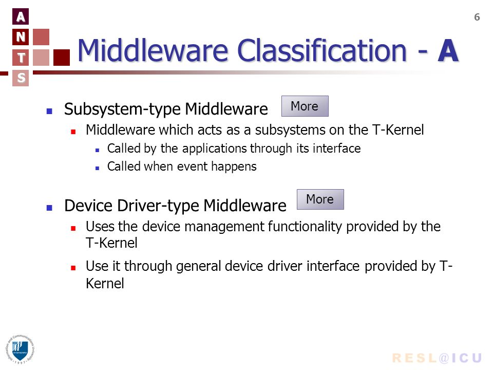A N T S 6 Middleware Classification - A Subsystem-type Middleware Middleware which acts as a subsystems on the T-Kernel Called by the applications through its interface Called when event happens Device Driver-type Middleware Uses the device management functionality provided by the T-Kernel Use it through general device driver interface provided by T- Kernel More
