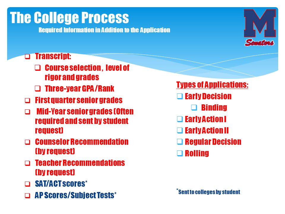 Types of Applications: Early Decision Binding Early Action I Early Action II Regular Decision Rolling * Sent to colleges by student The College Proces