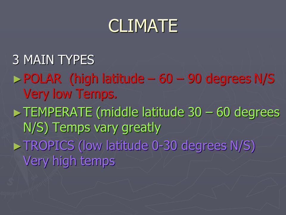 CLIMATE 3 MAIN TYPES POLAR (high latitude – 60 – 90 degrees N/S Very low Temps. POLAR (high latitude – 60 – 90 degrees N/S Very low Temps. TEMPERATE (