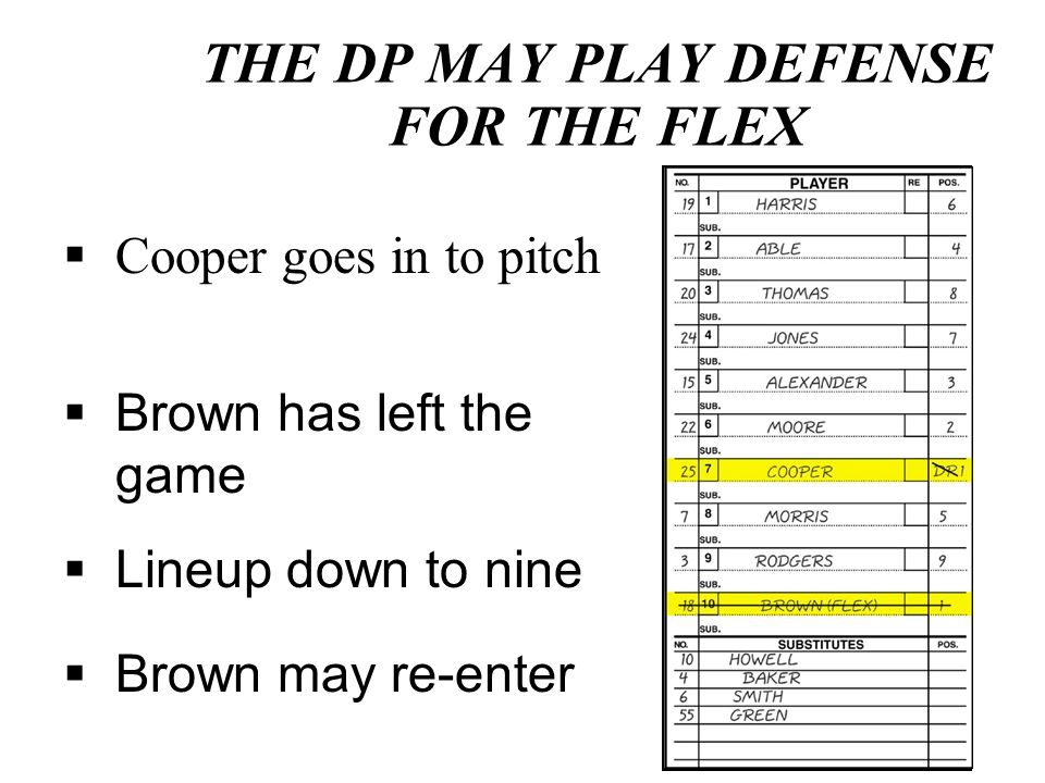 THE DP MAY PLAY DEFENSE FOR THE FLEX Cooper goes in to pitch Brown has left the game Lineup down to nine Brown may re-enter