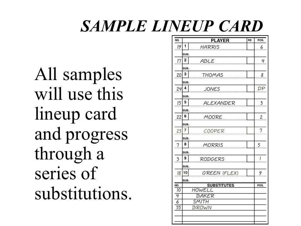 SAMPLE LINEUP CARD All samples will use this lineup card and progress through a series of substitutions.