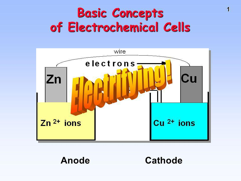 1 AnodeCathode Basic Concepts of Electrochemical Cells