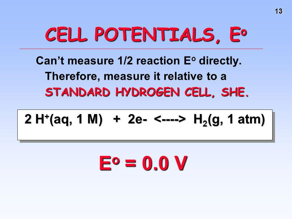 13 CELL POTENTIALS, E o STANDARD HYDROGEN CELL, SHE. Cant measure 1/2 reaction E o directly. Therefore, measure it relative to a STANDARD HYDROGEN CEL