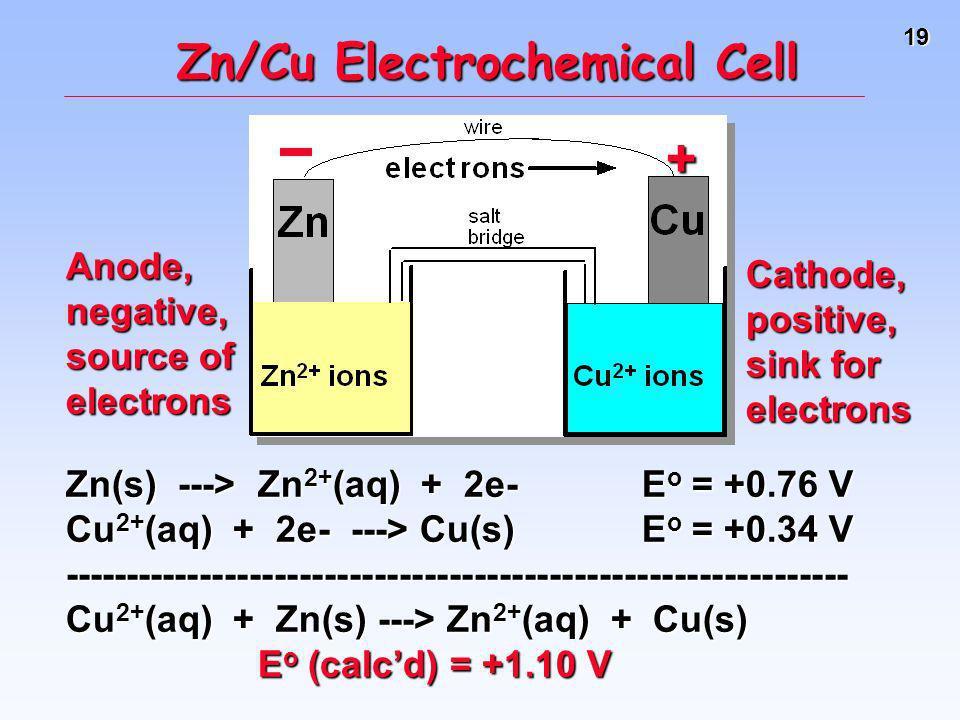 19 Zn/Cu Electrochemical Cell Zn(s) ---> Zn 2+ (aq) + 2e-E o = +0.76 V Cu 2+ (aq) + 2e- ---> Cu(s)E o = +0.34 V --------------------------------------
