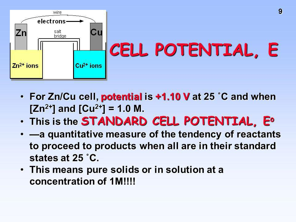 9 CELL POTENTIAL, E For Zn/Cu cell, potential is +1.10 V at 25 ˚C and when [Zn 2+ ] and [Cu 2+ ] = 1.0 M.For Zn/Cu cell, potential is +1.10 V at 25 ˚C