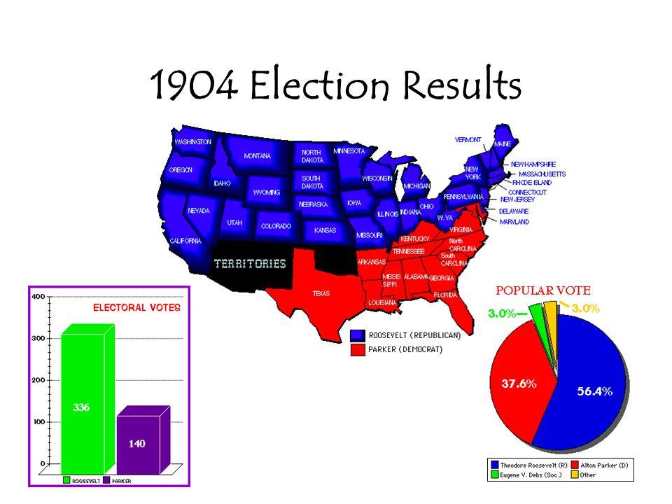 14 National Political Reformers Teddy RooseveltHoward TaftWoodrow Wilson Progressive Era Presidents 1901-1921