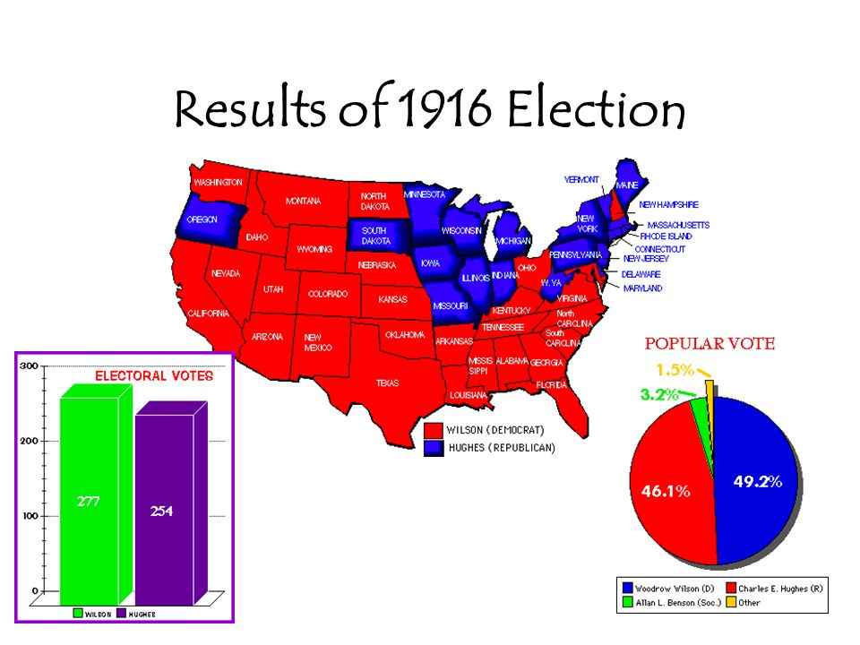 29 Results of 1916 Election