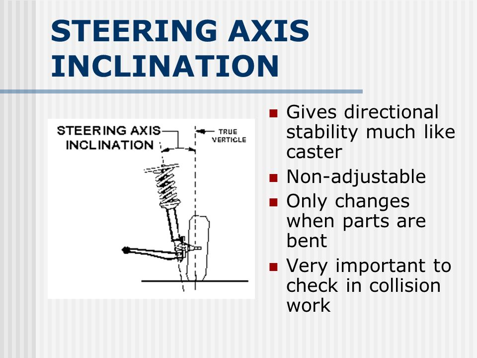 STEERING AXIS INCLINATION Gives directional stability much like caster Non-adjustable Only changes when parts are bent Very important to check in coll