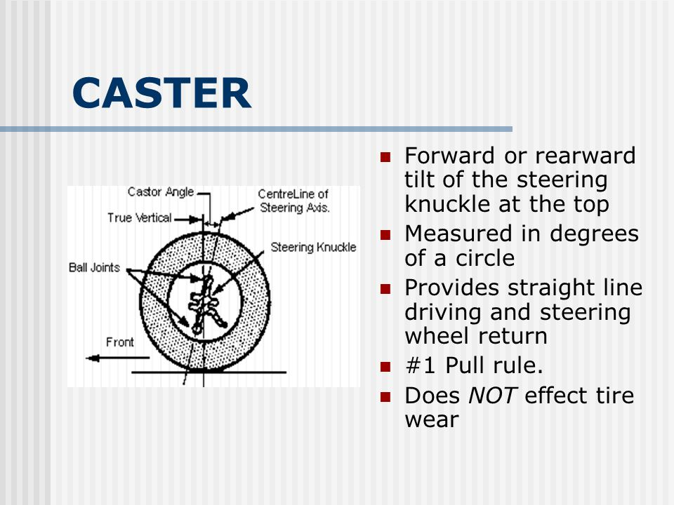 CASTER Forward or rearward tilt of the steering knuckle at the top Measured in degrees of a circle Provides straight line driving and steering wheel r