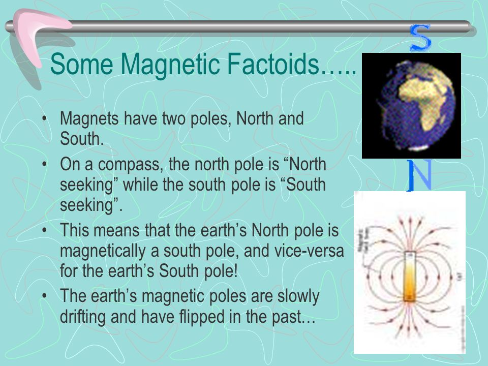 Some Magnetic Factoids….. Magnets have two poles, North and South.