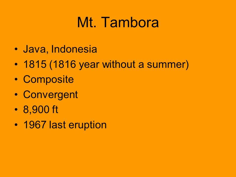 Mt. Tambora Java, Indonesia 1815 (1816 year without a summer) Composite Convergent 8,900 ft 1967 last eruption
