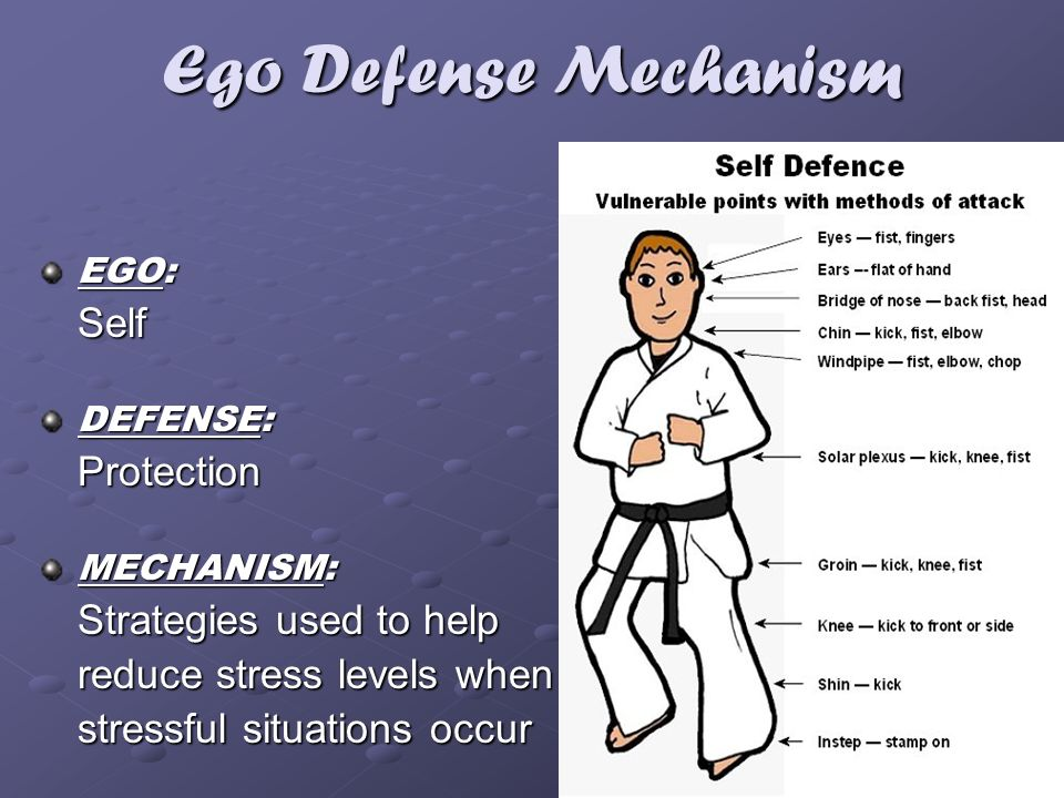 Ego Defense Mechanism EGO: Self DEFENSE: Protection MECHANISM: Strategies used to help reduce stress levels when stressful situations occur