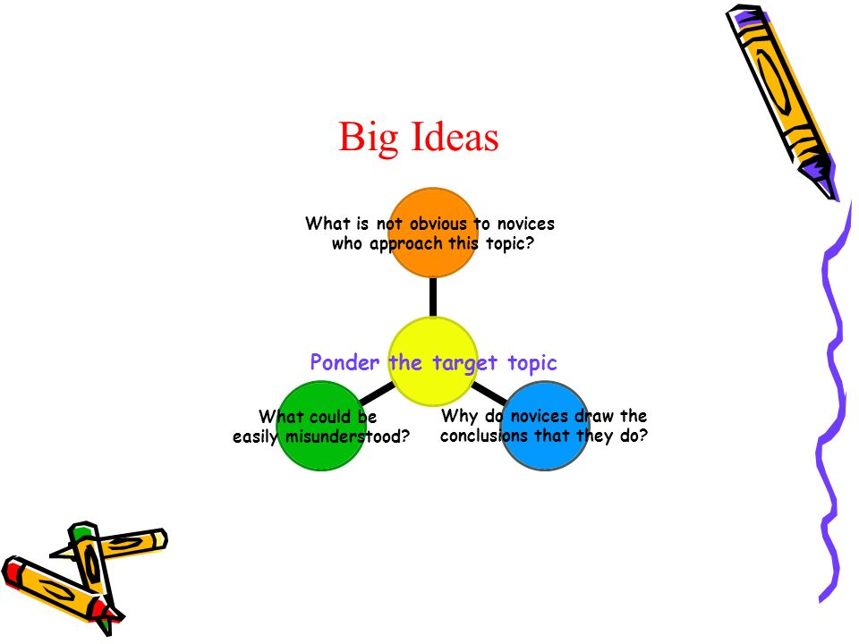 Big Ideas Ponder the target topic What is not obvious to novices who approach this topic? Why do novices draw the conclusions that they do? What could
