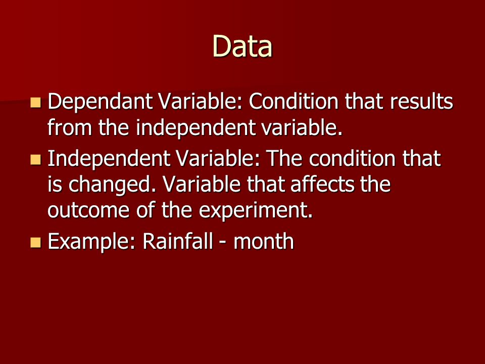 Conclusion Collect Data to prove or disprove your hypothesis.