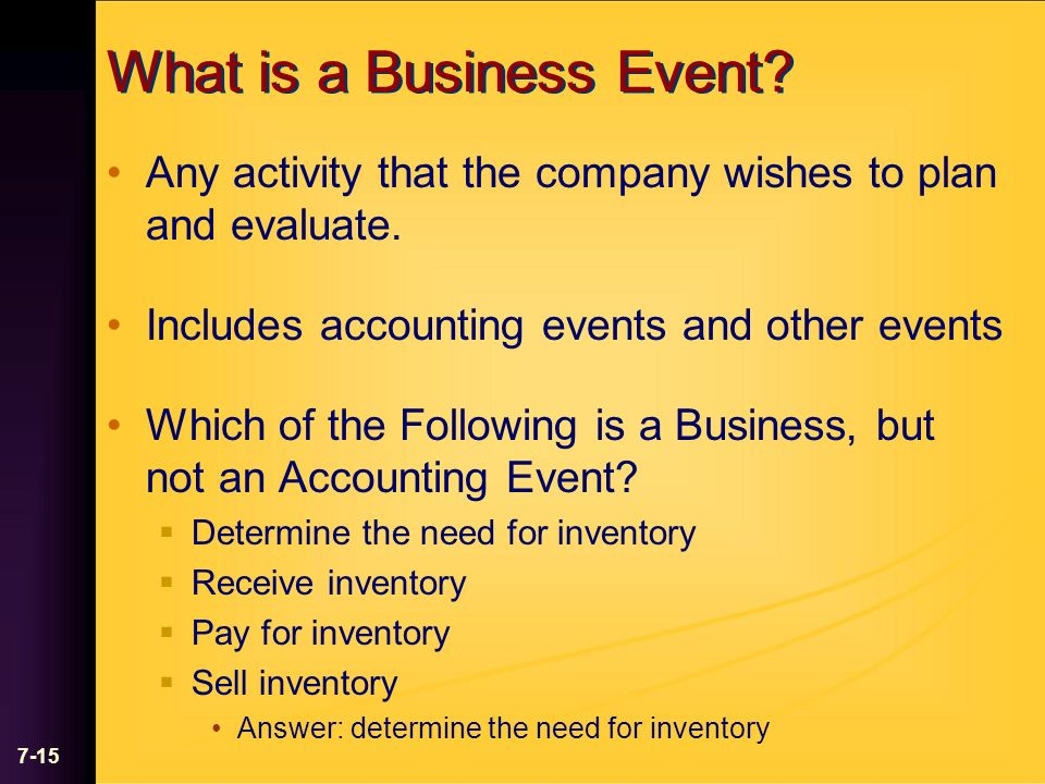 7-15 What is a Business Event. Any activity that the company wishes to plan and evaluate.
