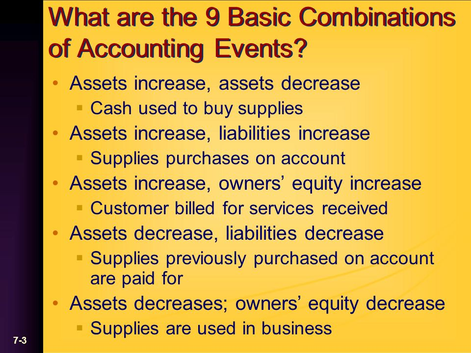 7-3 What are the 9 Basic Combinations of Accounting Events.