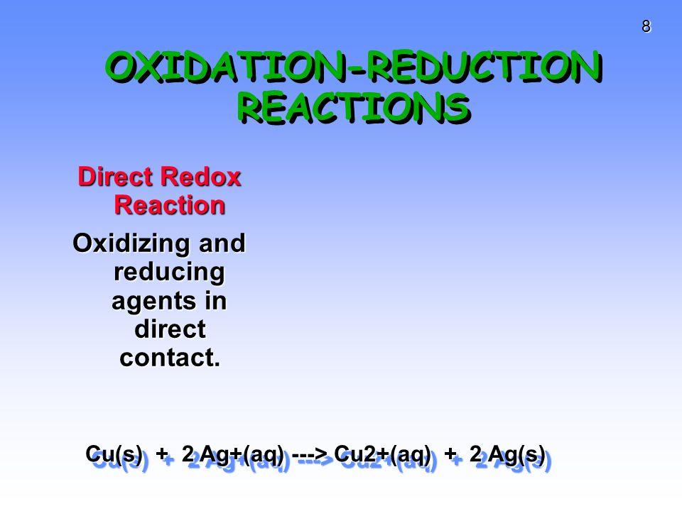 19 Tips on Balancing Equations Never add O 2, O atoms, or O 2- to balance oxygen.Never add O 2, O atoms, or O 2- to balance oxygen.