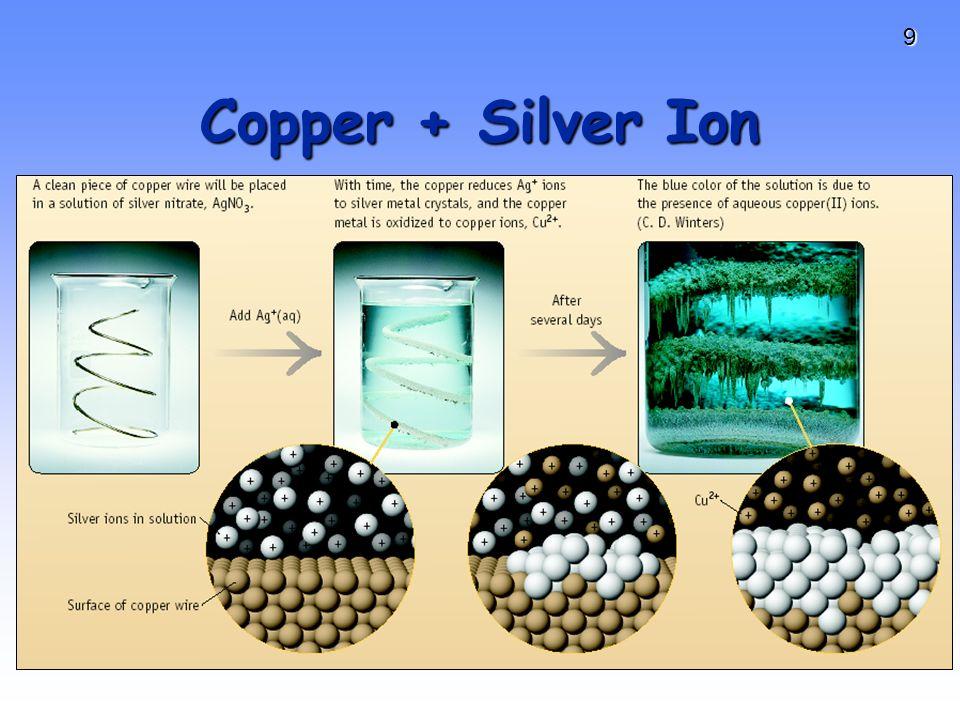 9 Copper + Silver Ion
