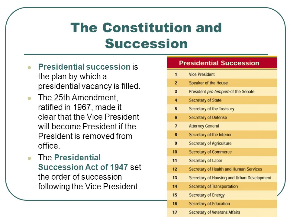 The Constitution and Succession Presidential succession is the plan by which a presidential vacancy is filled. The 25th Amendment, ratified in 1967, m