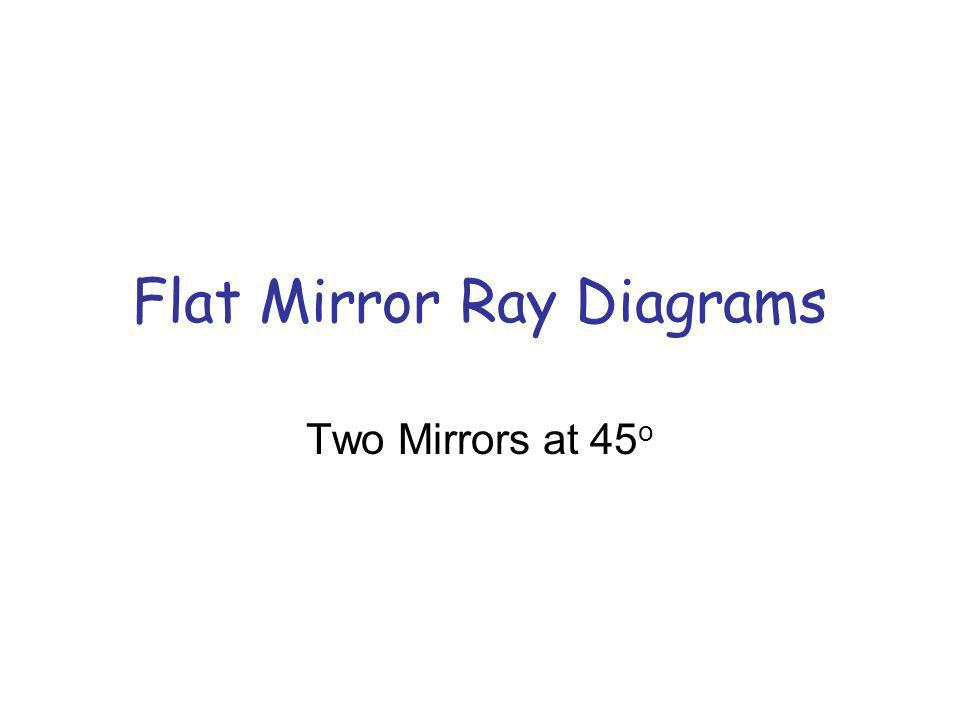 Flat Mirror Ray Diagrams Two Mirrors at 45 o