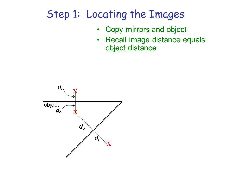 X Step 1: Locating the Images Copy mirrors and object Recall image distance equals object distance X dodo didi object X didi dodo