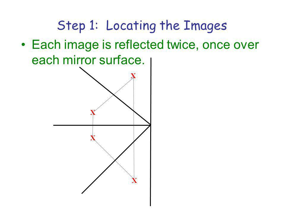 Each image is reflected twice, once over each mirror surface. Step 1: Locating the Images X X X X