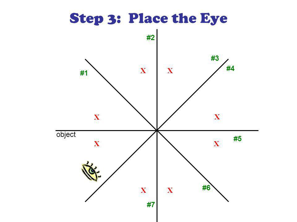 X X X X XX X Step 3: Place the Eye X object #1 #2 #7 #6 #5 #4 #3