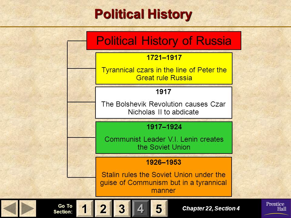 123 Go To Section: 4 5 Political History Chapter 22, Section 4 2222 3333 1111 5555 Political History of Russia 1721–1917 Tyrannical czars in the line